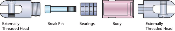 swiv-break-pin-parts-1.jpg